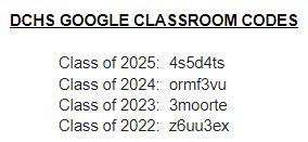 Correct Google Classroom Codes