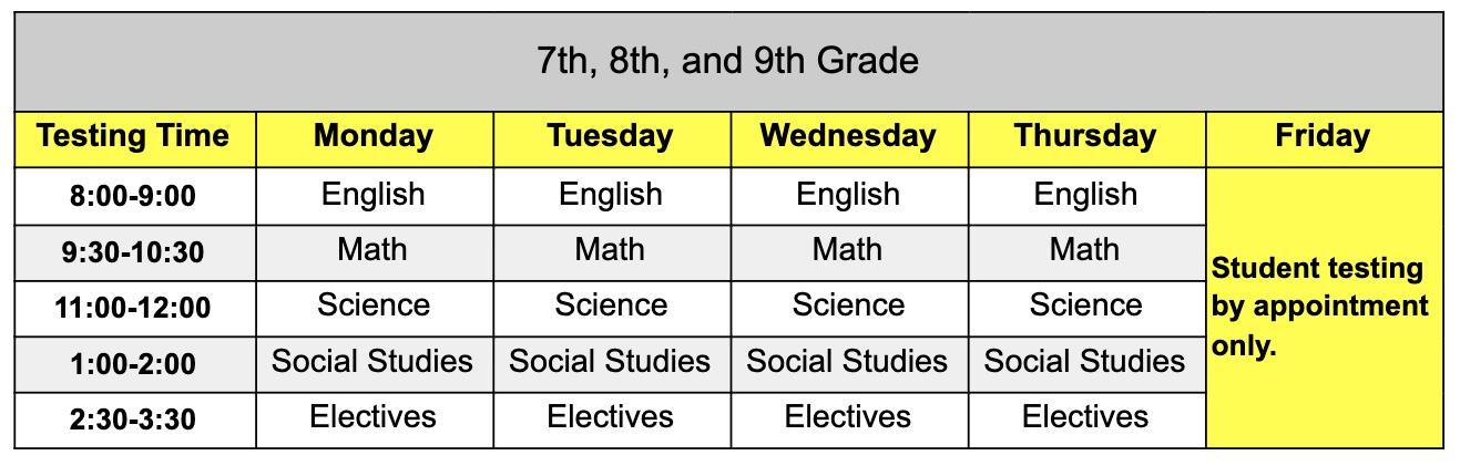 7-9 VA Testing Schedule