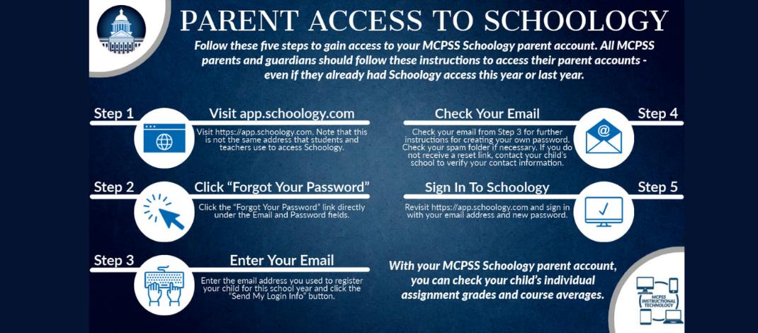 Parent Access to Schoology