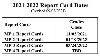 2020 - 2021 REPORT CARD DATES
