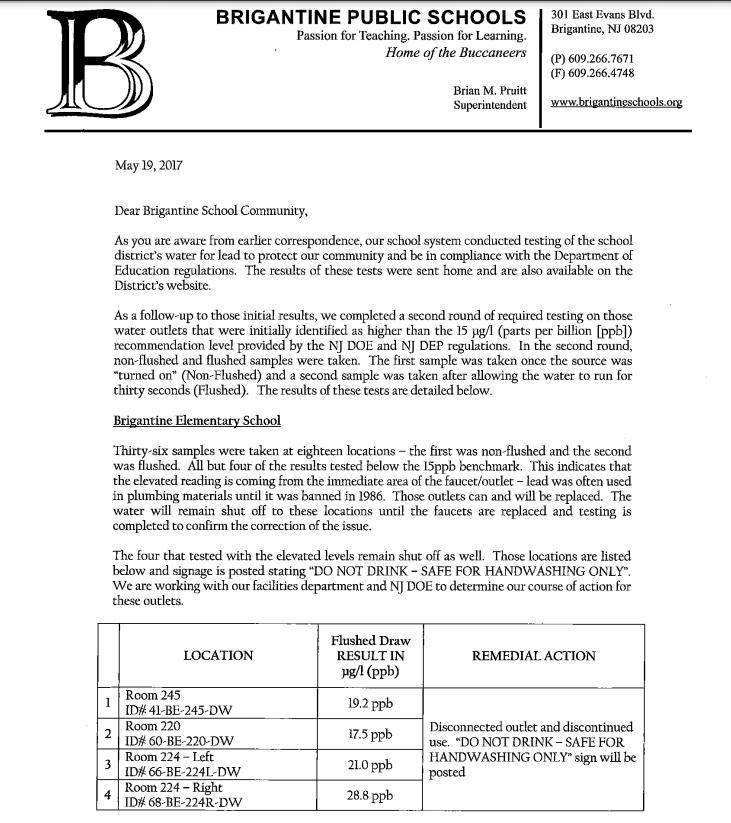 Lead Testing Letter