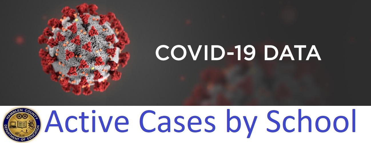 COVID-19 Data by School
