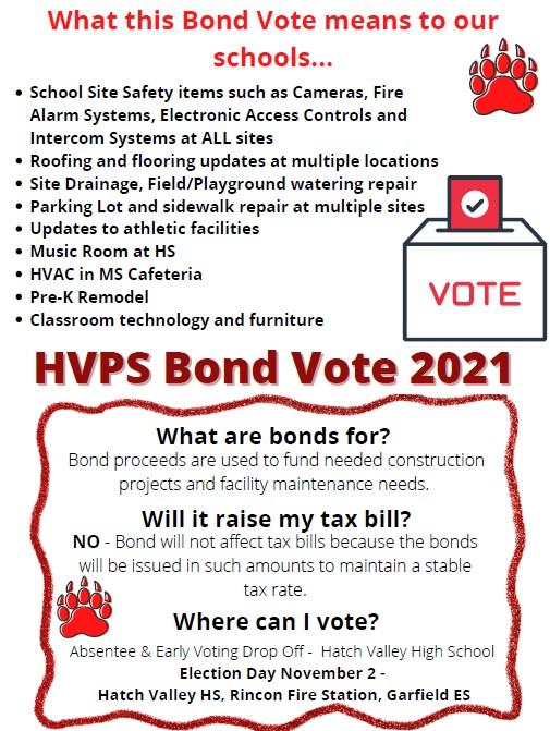 More Bond information
