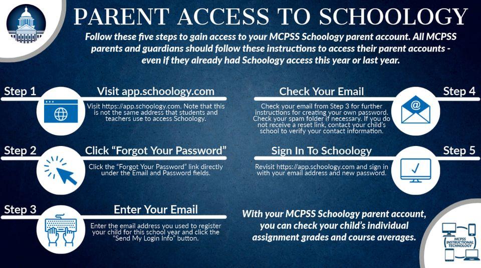 Schoology Parent Access