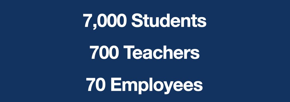 Students, Teachers, Employees