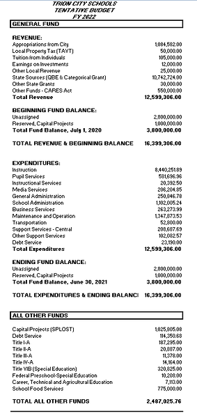 FY2021 Proposed Budget