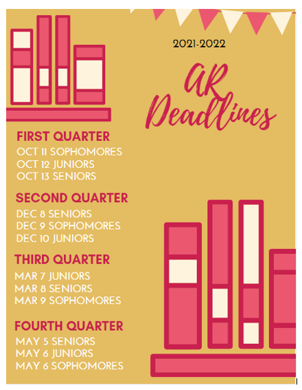 AR Deadlines