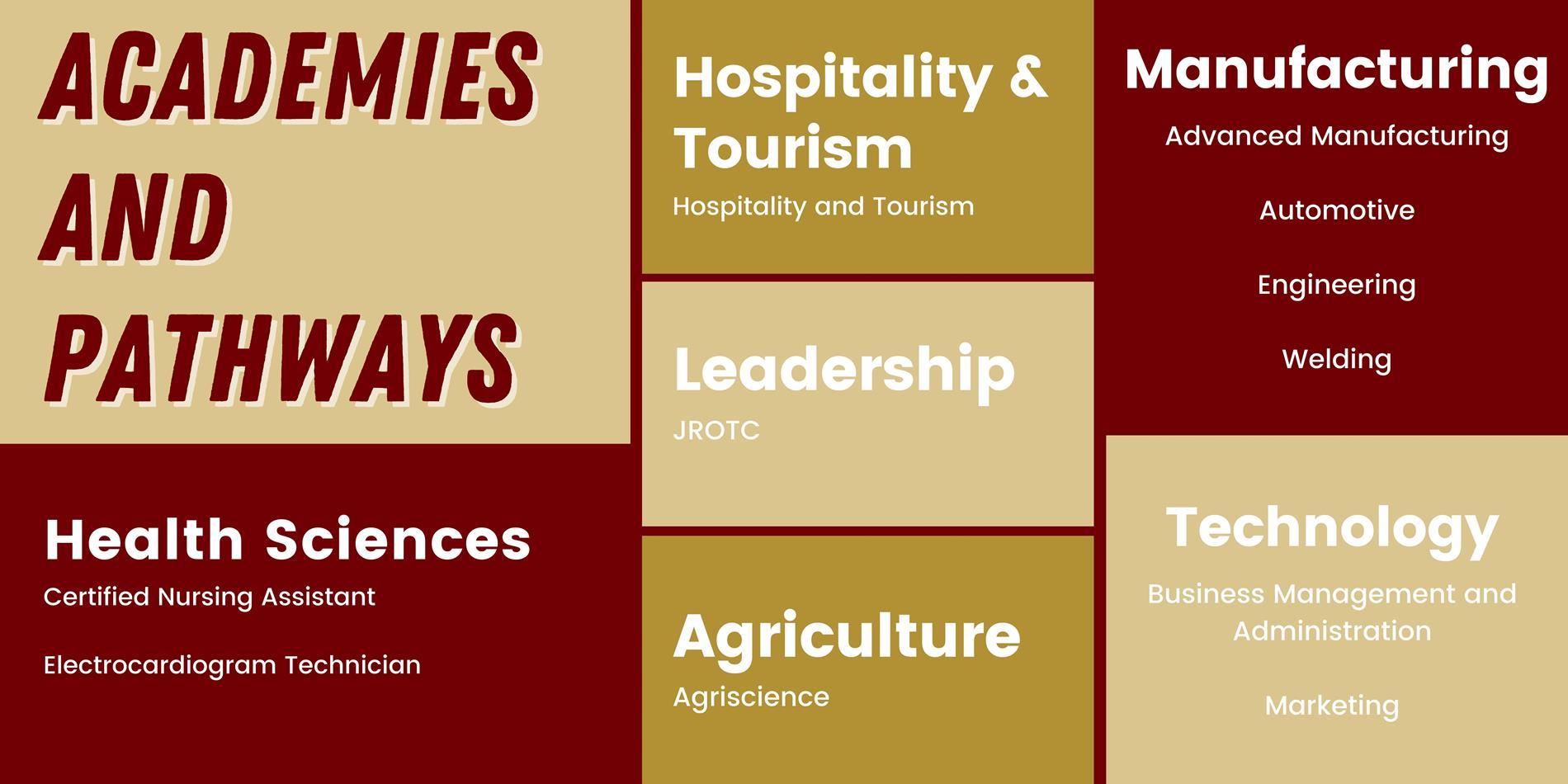 Academies and Pathways