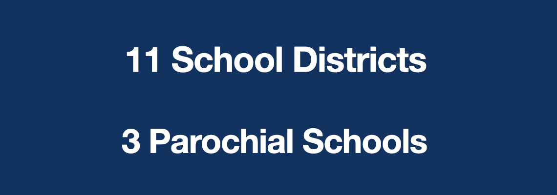 School districts served