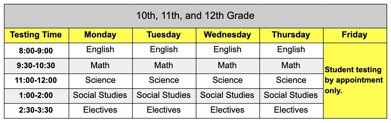 10-12 VA Testing Schedule