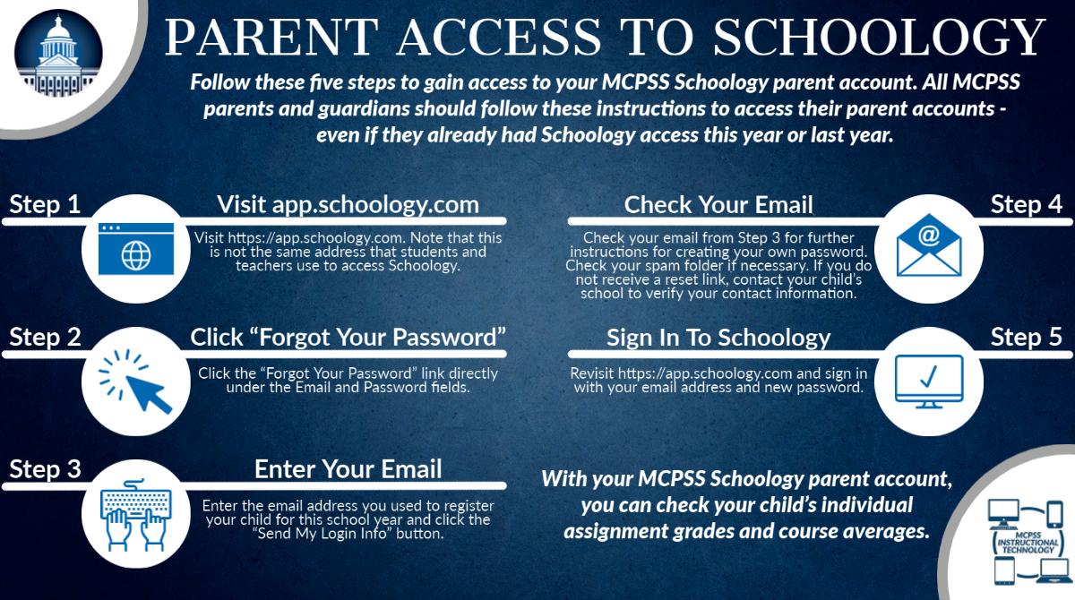 Parent Access to Schoology Landscape