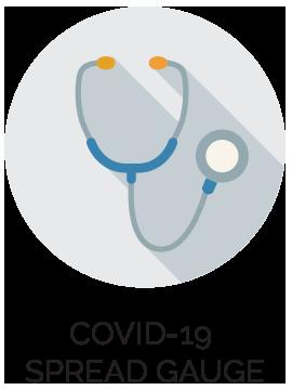 COVID-19 Spread Gauge